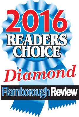2016 reader's choice
